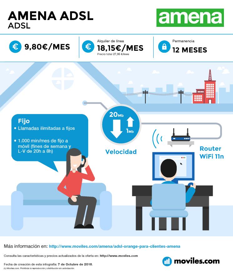 Infografía Amena ADSL Orange para clientes Amena
