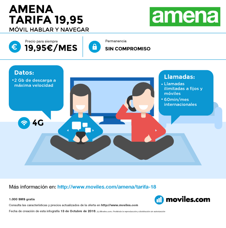Infografía Amena Tarifa 19,95