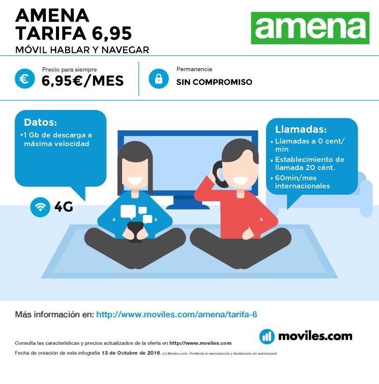 Infografía Amena Tarifa 6,95