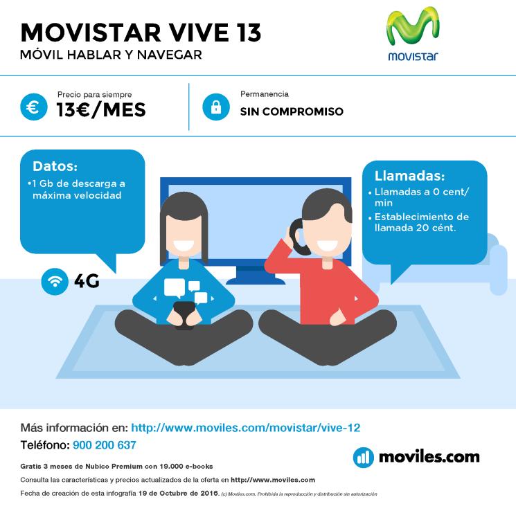 Infografía Movistar Tarifa #4