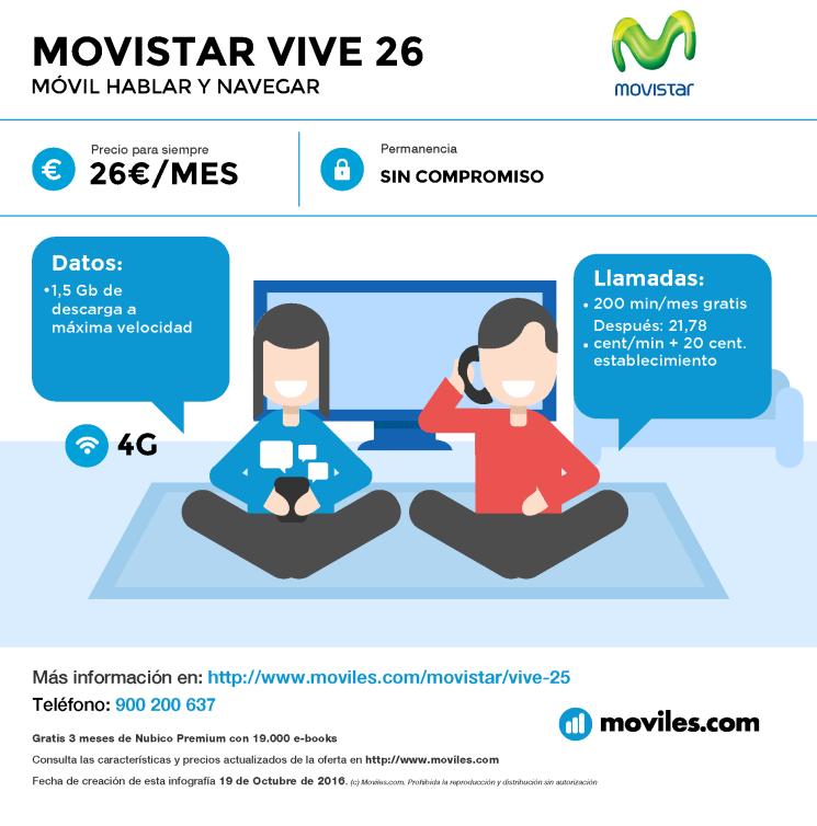 Infografía Movistar Tarifa #8