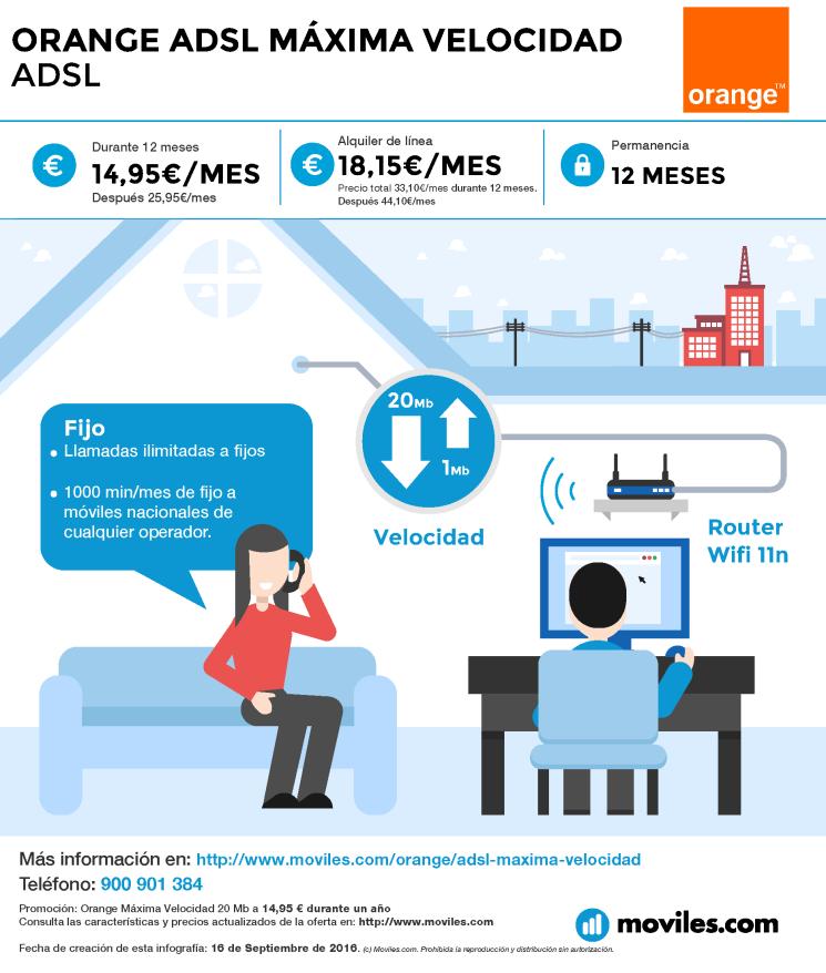 Infografía Orange ADSL Máxima Velocidad