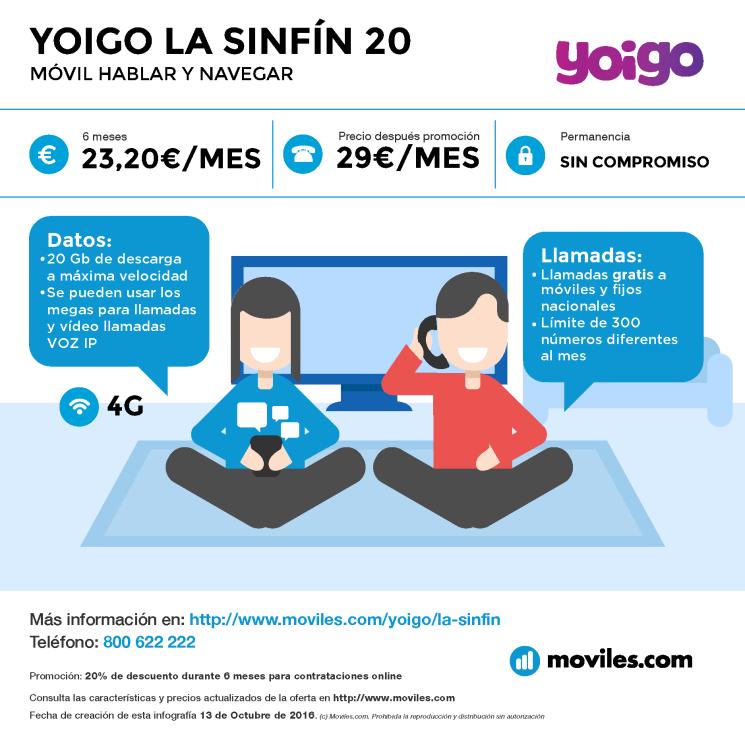 Infografía Yoigo La Sinfín 30GB